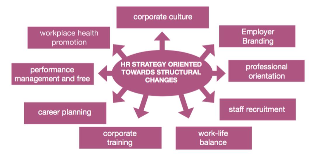 HRstrategy-ThRau